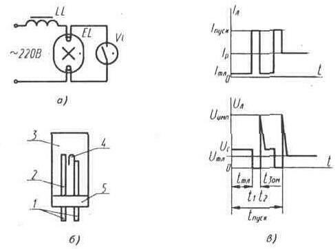 а) схема включения: EL - лампа, VL - стартер, LL - дроссель; 6 схема стартера 1 - контакты, 2 - металлический.