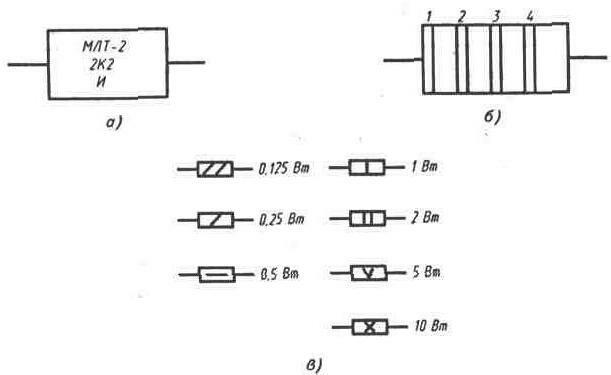 Рлнд обозначение на схеме электроснабжения.