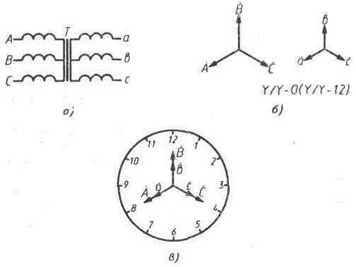 а) схема обмоток трансформатора; б) векторная диаграмма обмоток высшего и низшего напряжений; в)...