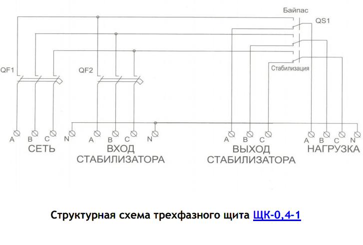 Структурная схема трехфазного