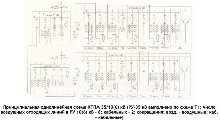 принципиальная электросхема ктп
