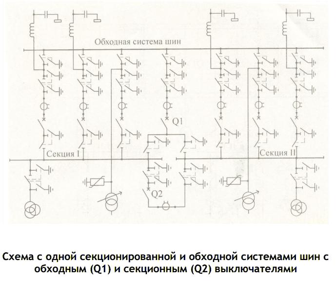 достоинства схема с одной секционированной системой шин несмотря заурядный